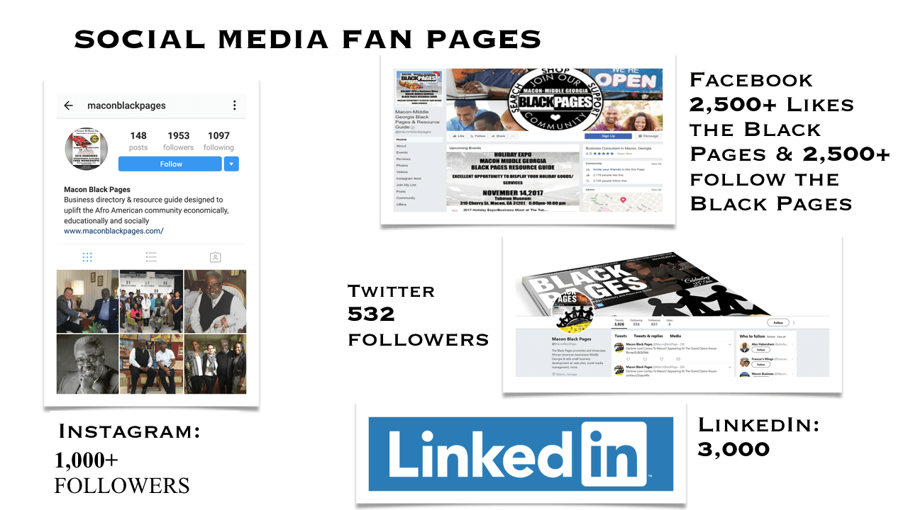 Advertise With Us - Middle Georgia Black Pages